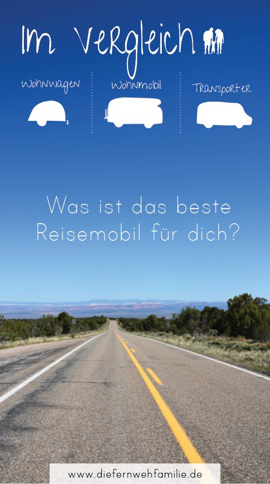 Im Vergleich Wohnwagen, Wohnmobil, Transporter. Was ist das beste Reisemobil für dich? www.diefernwehfamilie.de